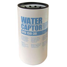 Kartuschenfilter mit Wasserabscheider, max. 100 l/min.